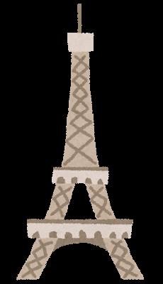 憧れのヨーロッパ旅行~フランスの友人と庶民生活の姿~